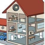 Ideas para ahorrar en calefacción