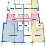 Ultimas modificaciones de la Ley de Propiedad Horizontal (III): División y agregación de elementos privativos