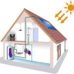 Inspecciones periódicas en instalaciones de calefacción, aire acondicionado y agua caliente sanitaria en la Comunidad de Madrid