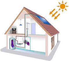 instalaciones termicas